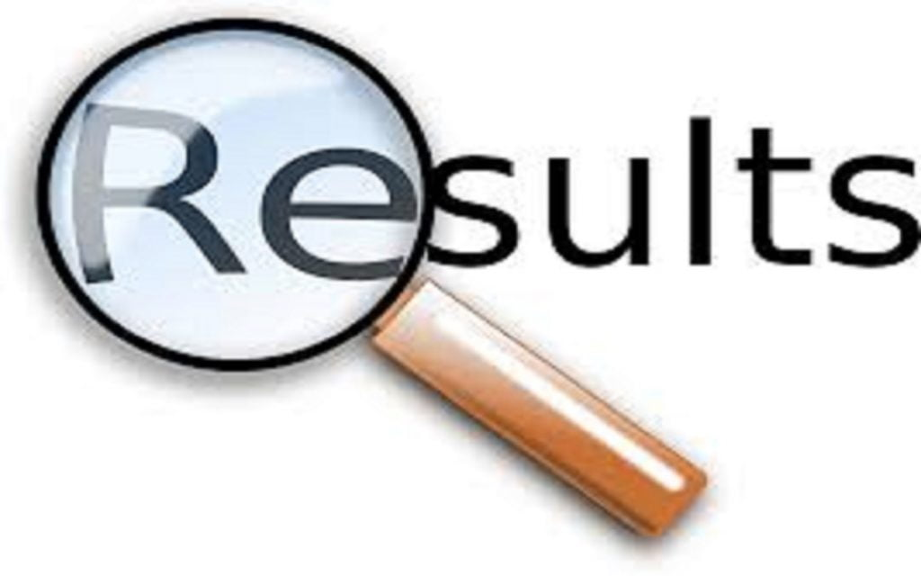 JNVST Result 2020 5th, 6th Shillong, Jaipur, Bhopal, Lucknow, Pune, Region,
